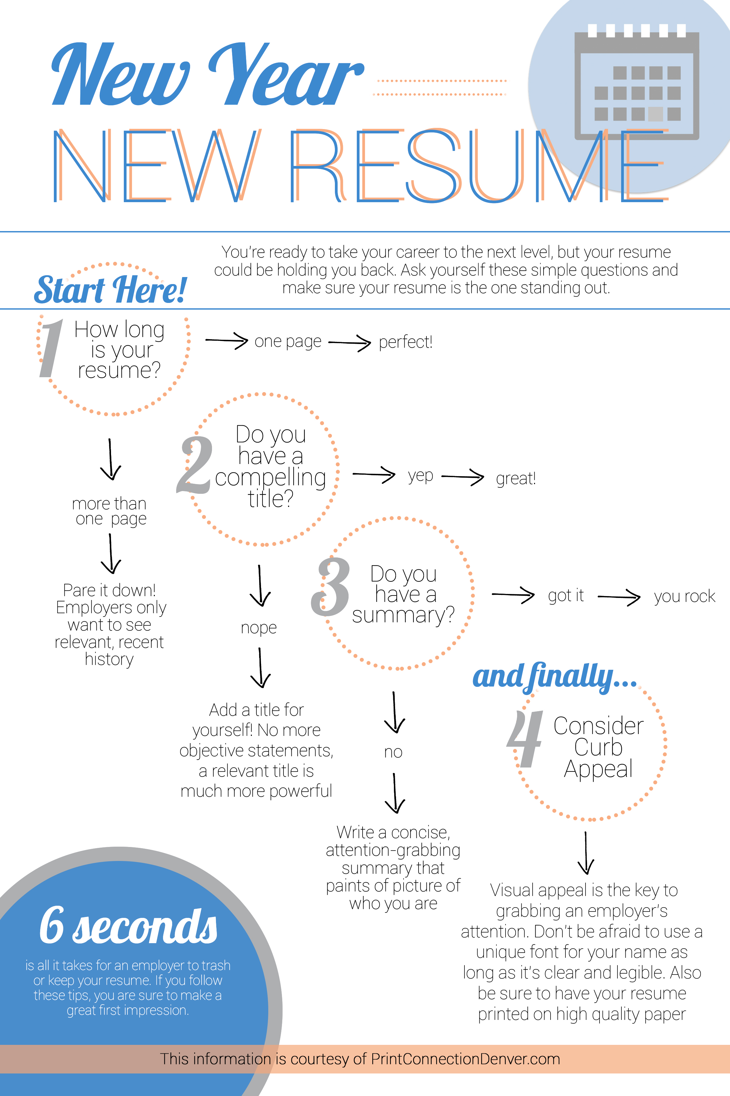 tips for resume success denver printing services resume infographic